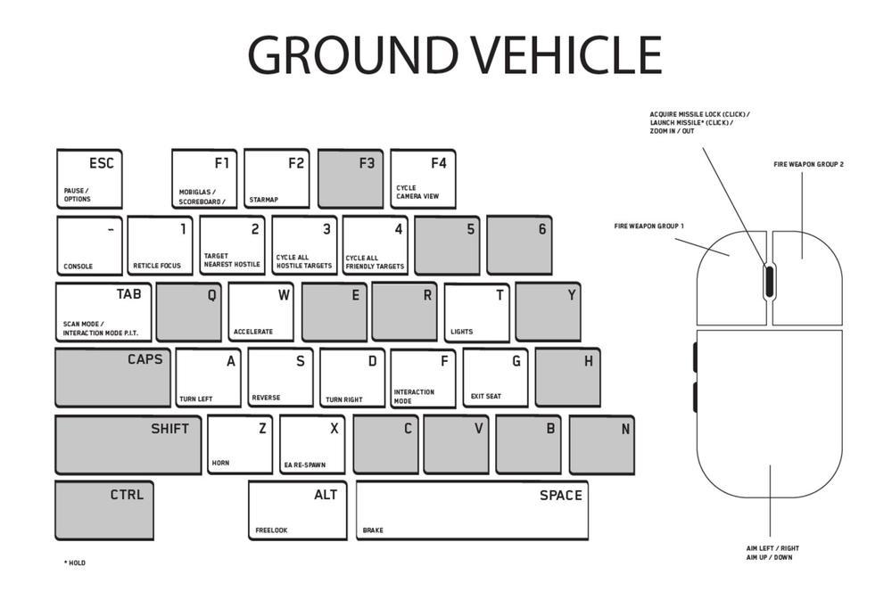 Sterowanie w 3.0 - pojazd naziemny