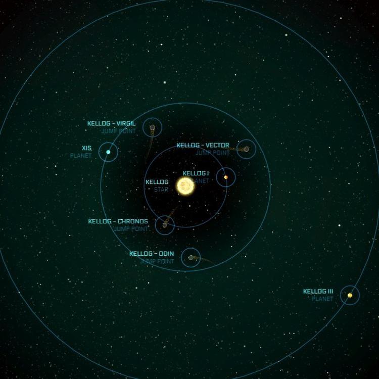 System Kellog mapa_.jpg