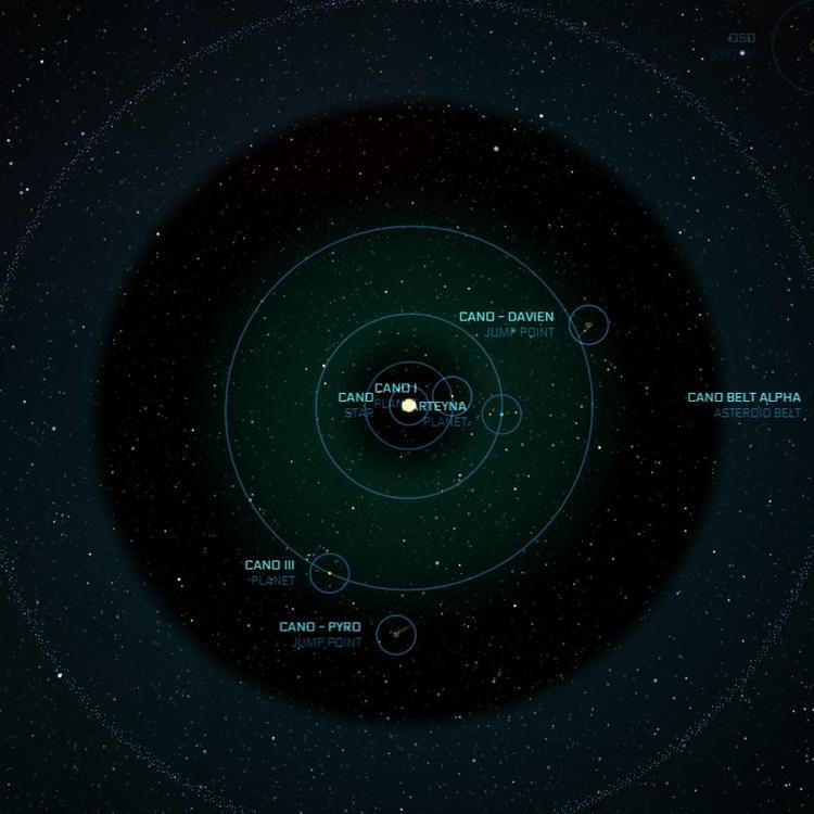 System Cano mapa.jpg