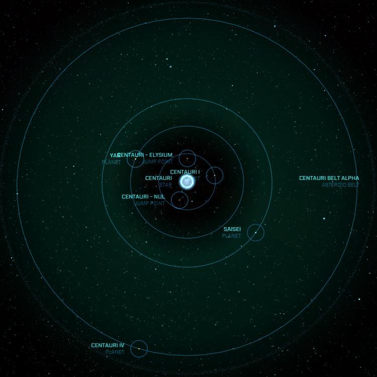 Centauri.jpg