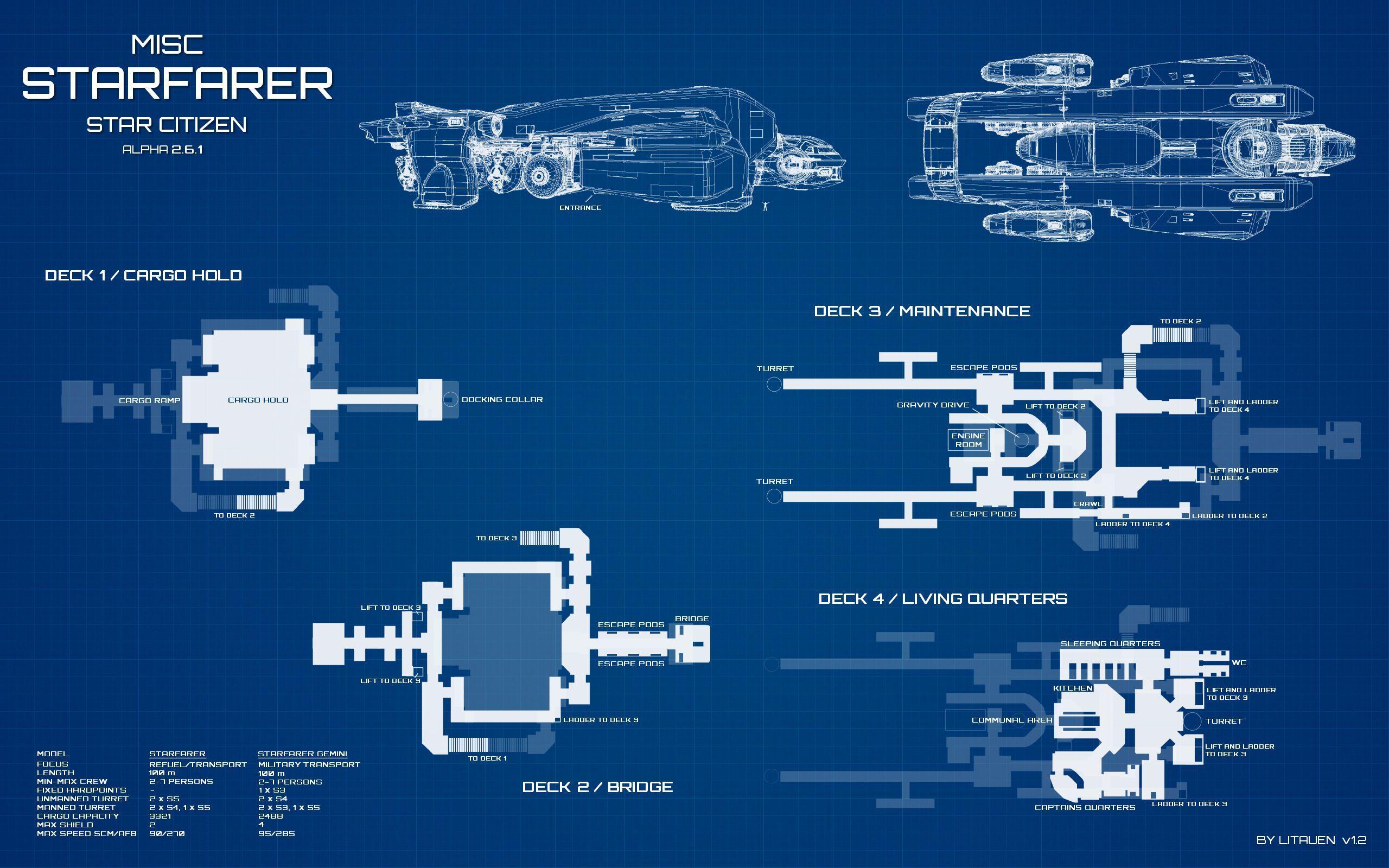 MISC Starfarer - plan