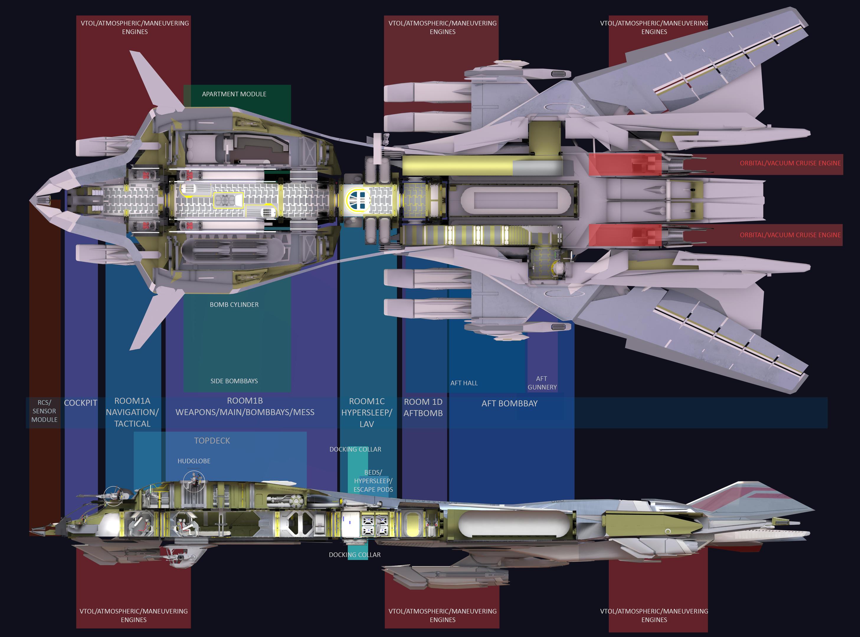 Przekrój statku: Retaliator Base