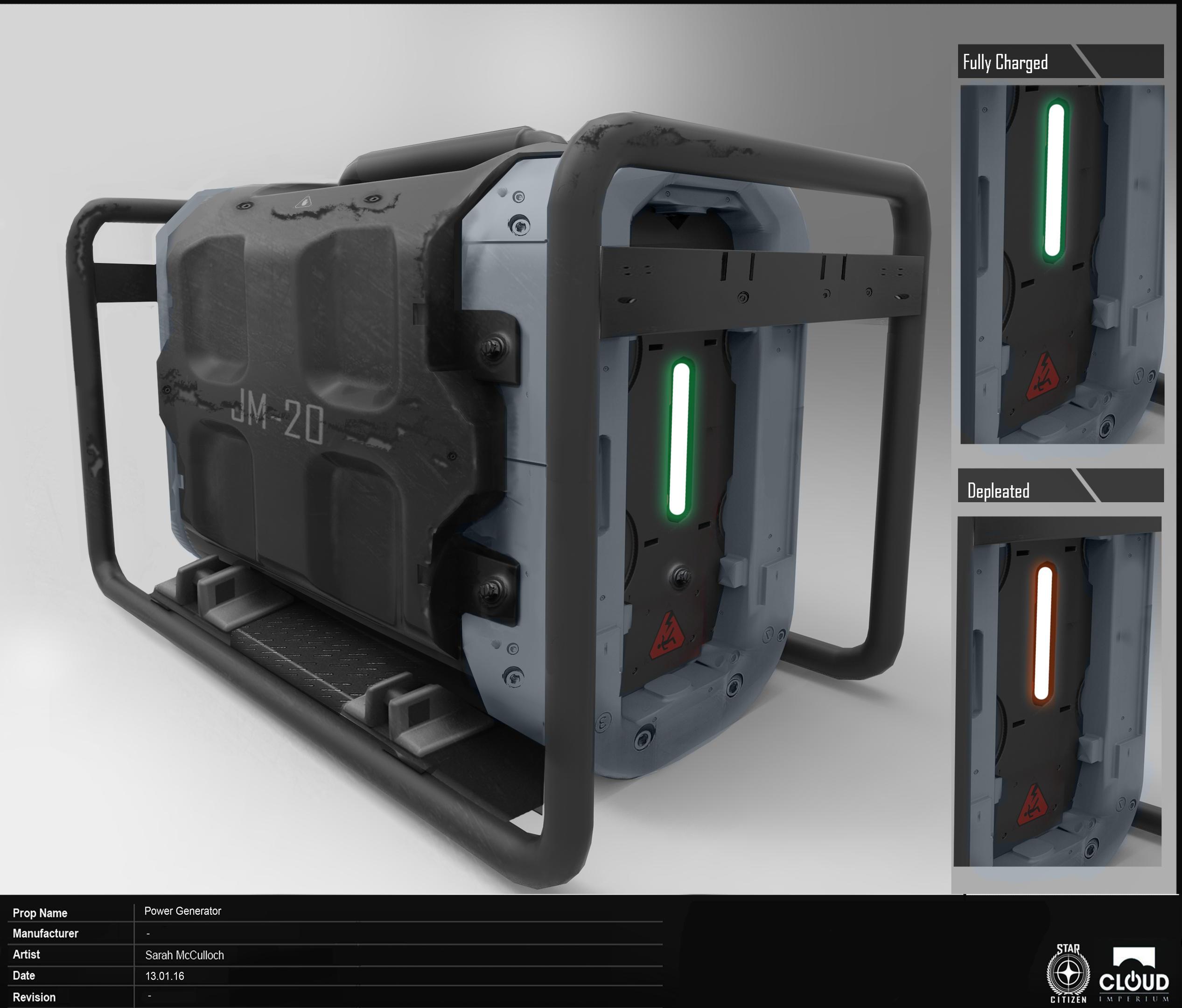 Power generator - Komponenty
