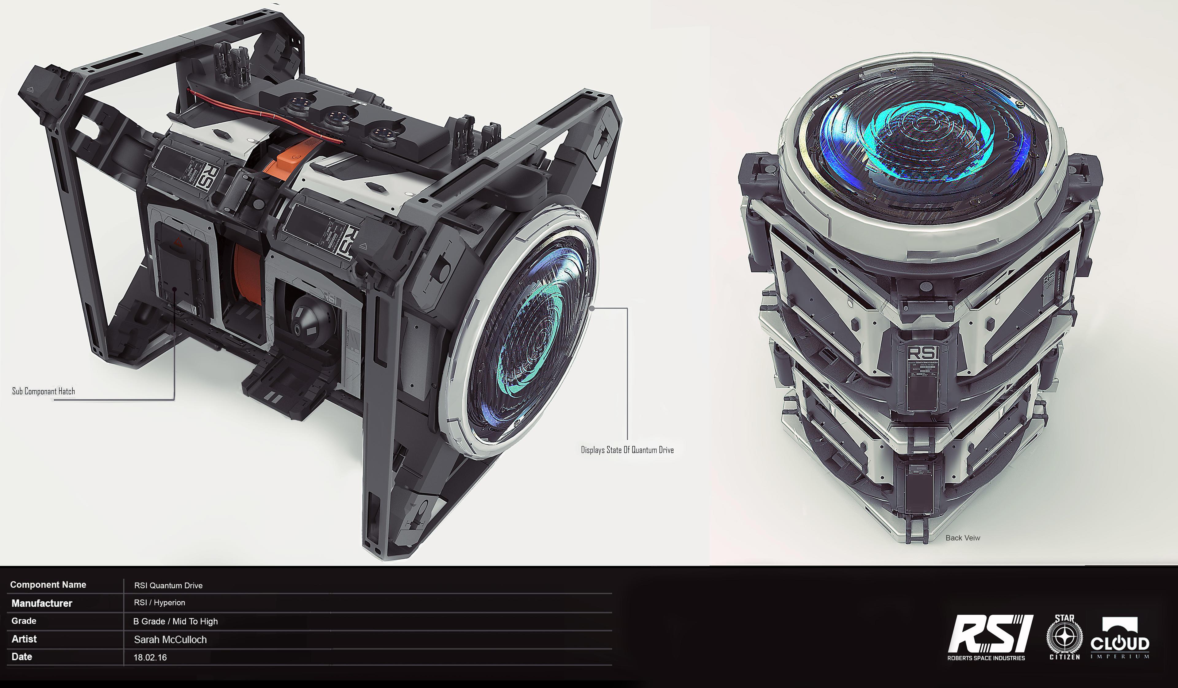 RSI Quantum Drive