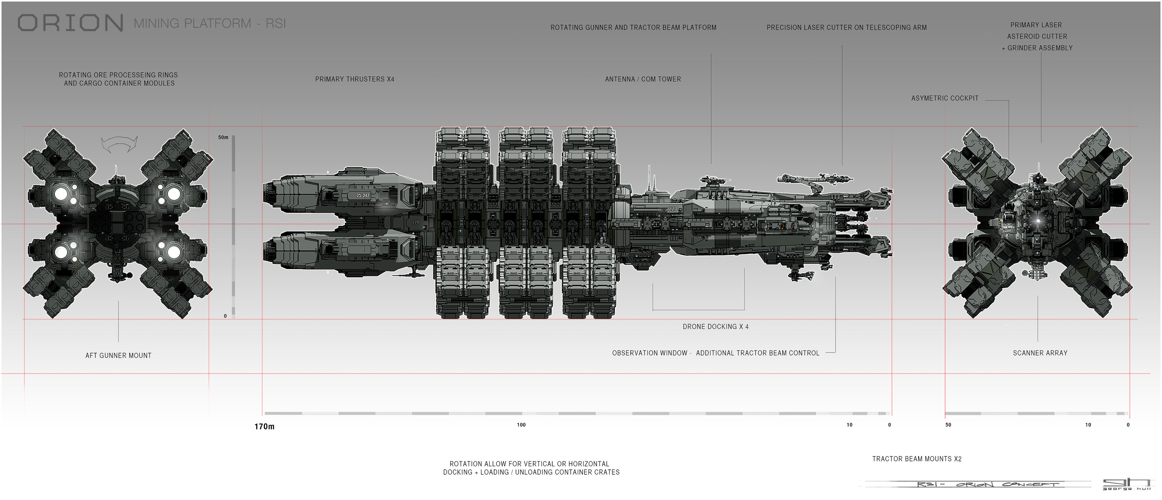 ORION Mining Platform przód/tył/bok